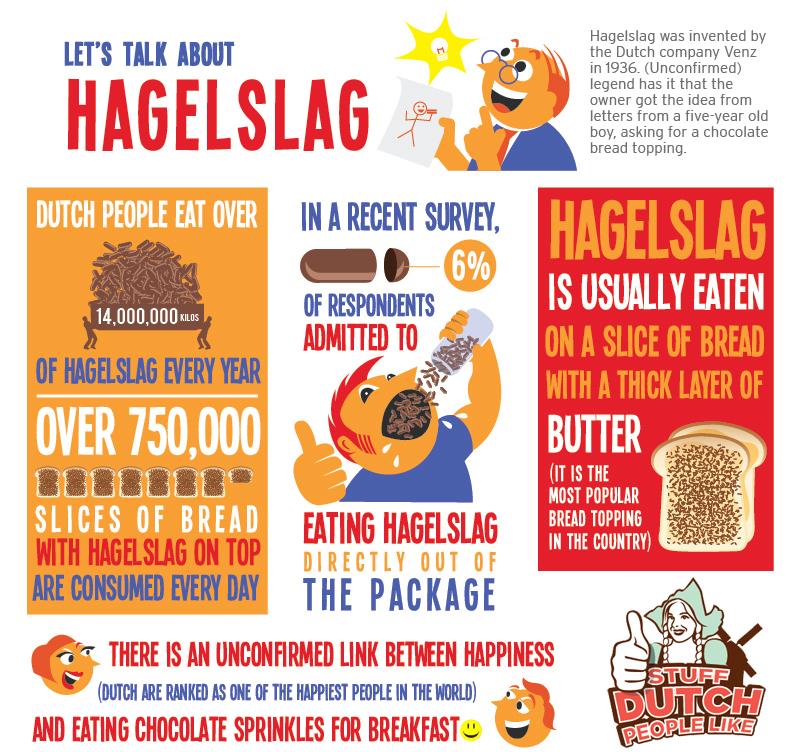 Hagelslag_info